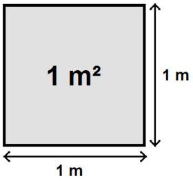 Mètres carrés