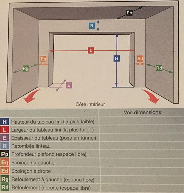 Porte De Garage Dimension Standard